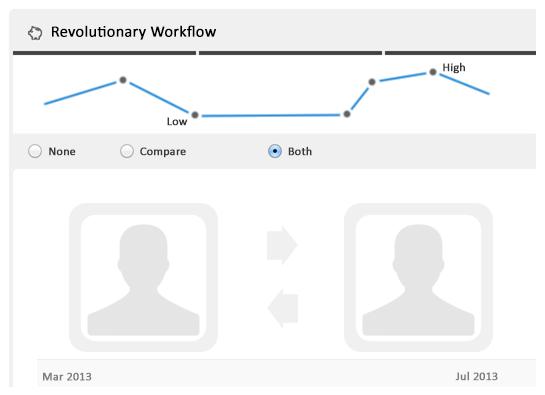 revolution-workflow